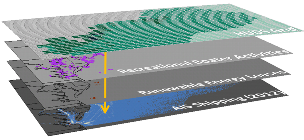 Schematic of how data layers are stacked and counted within a given HUDS grid cell.